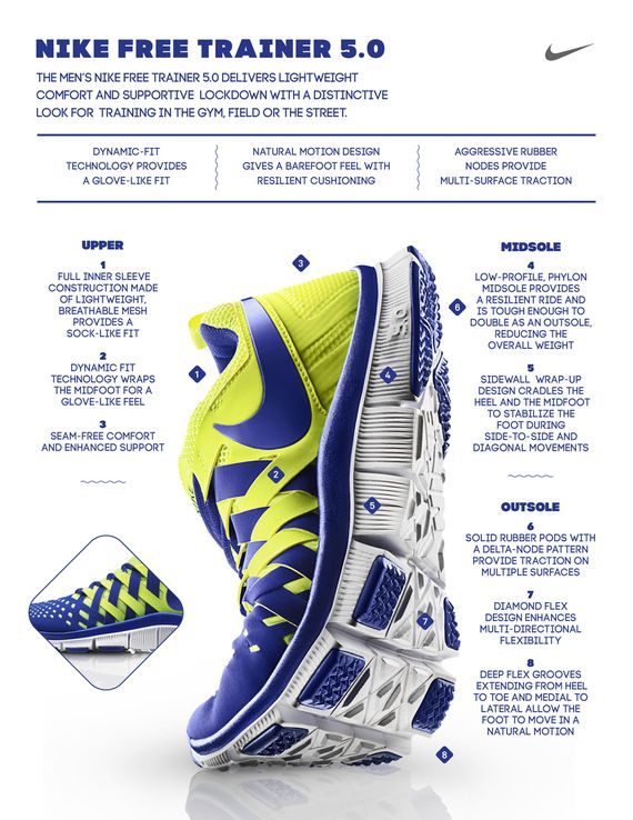 Nike_Free_Trainer_5.0_Tech_Sheet_18047