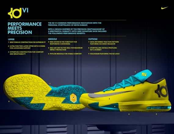 kd VI-official release-nike_07