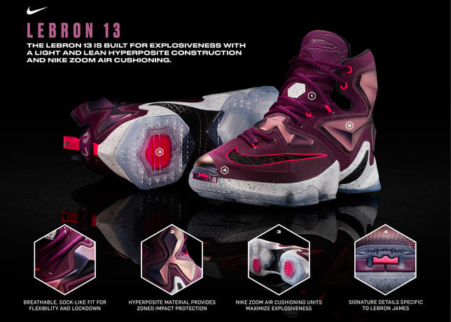 LEBRON_13_TECH_SHEET_FINAL_47256