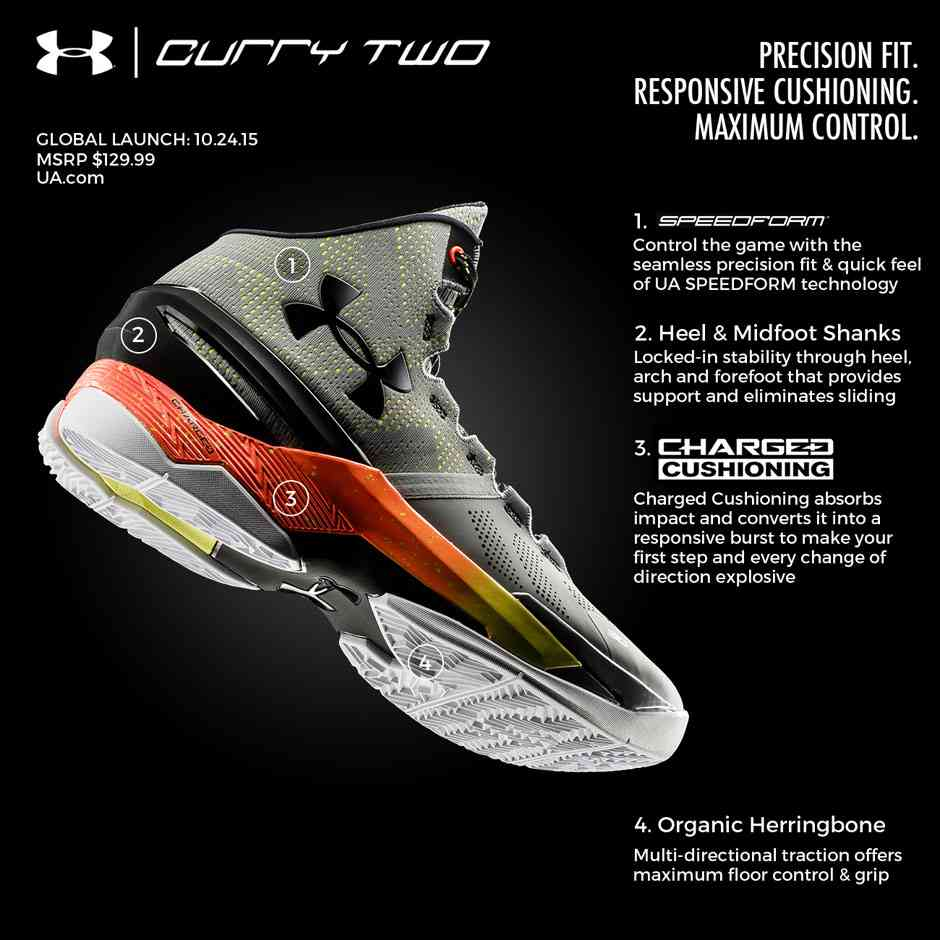 ... sale under armour curry 2 iron sharpens iron 0d500 cf58a 93c71be8c3d0