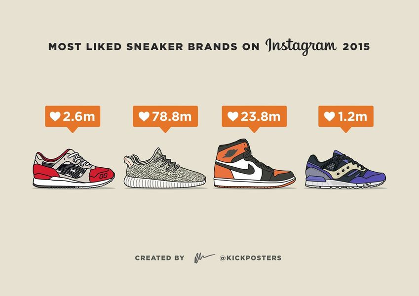 most-liked-sneaker-2015-instagram-kick-posters